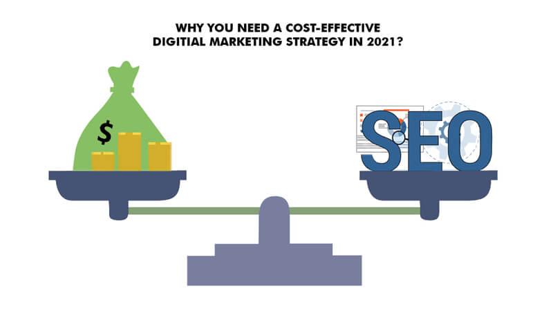 digital marketing strategies for automotive dealership business